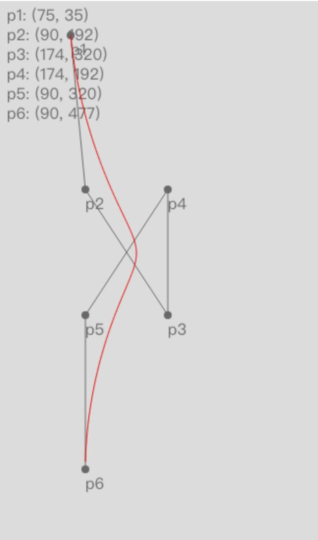 六阶贝塞尔曲线